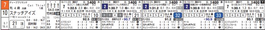 CapD20181205_2