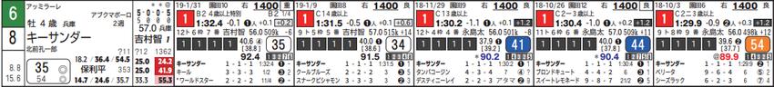 CapD20190222