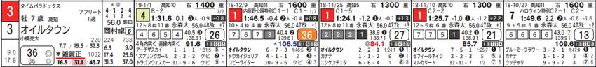 CapD20190108
