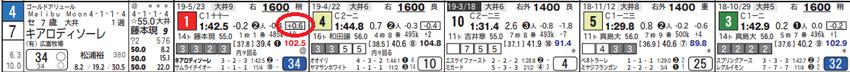 190605大井08の07番