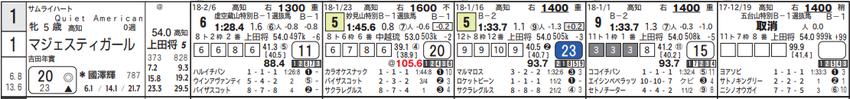 CapD20180212