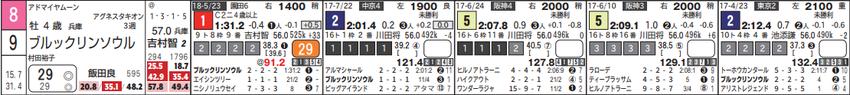CapD20180613