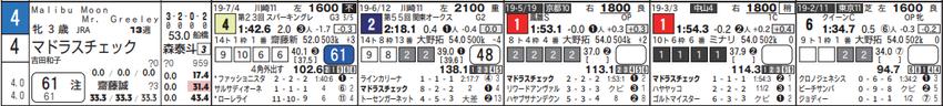 191003大井11Rの2