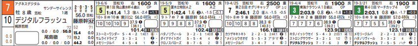 CapD20190614