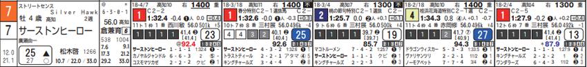 CapD20180421
