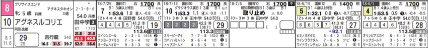 CapD20180817_7