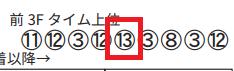 190625大井03Rの3補助