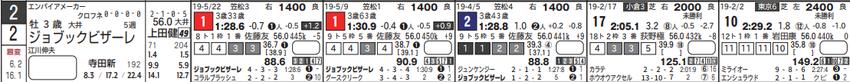 190626の大井01Rの5