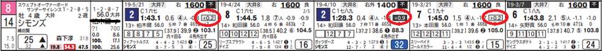190605大井08の14番