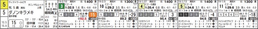 CapD20190223