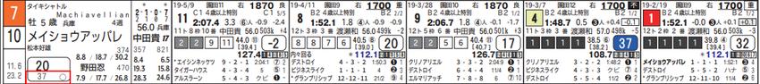 CapD20190612_8