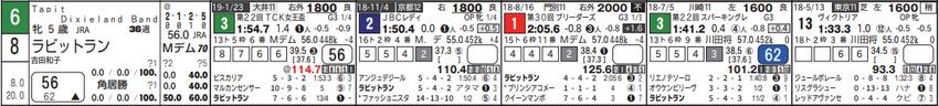 191003大井11Rの4