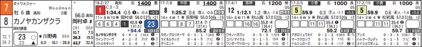 CapD20180313
