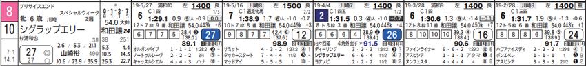 190612川崎07の1
