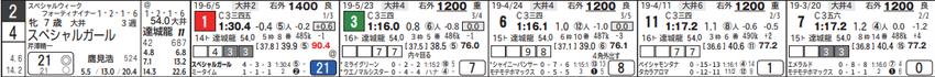 190626の大井04Rの1