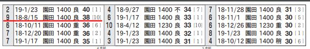 CapD20190209_3