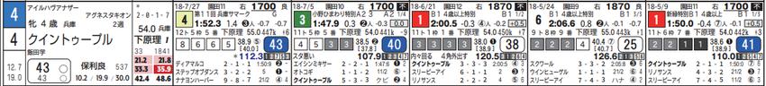 CapD20180815