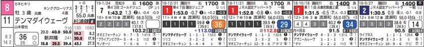 CapD20190221