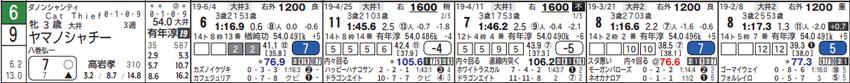 190626の大井01Rの2