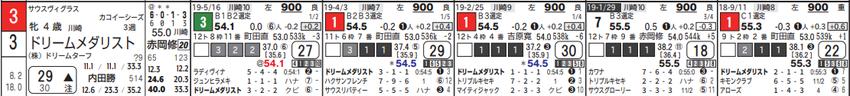 190612川崎10の2