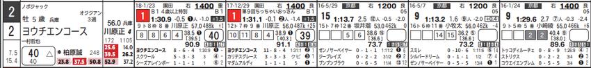 CapD20180214_2