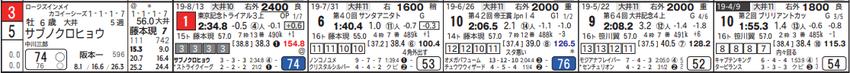 190918大井11Rの1