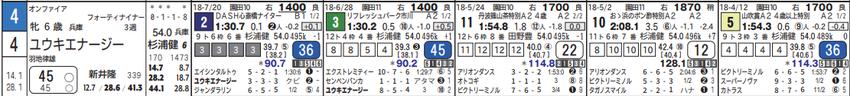 CapD20180810