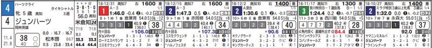 CapD20190130_1