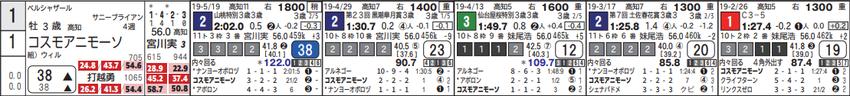 CapD20190616
