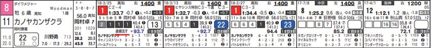 CapD20180407