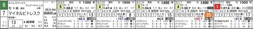 CapD20180212_4