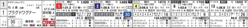 CapD20180530