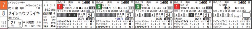 CapD20180321_2