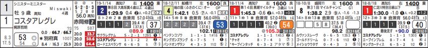 CapD20190211