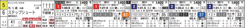 CapD20190110