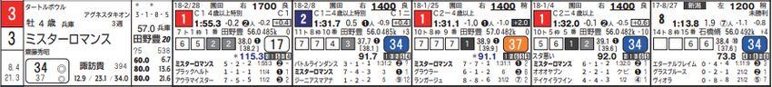 CapD20180323
