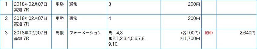 CapD20180208_6
