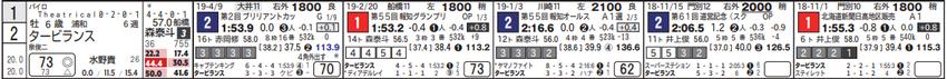 CapD20190522