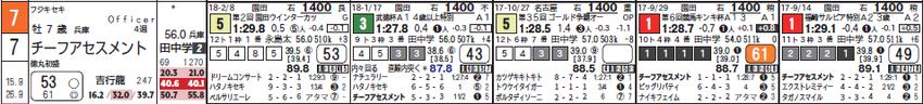 CapD20180308