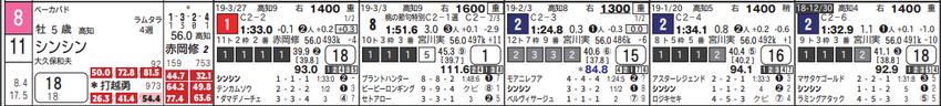 CapD20190428_2