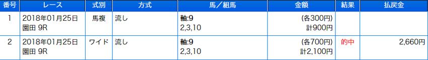 CapD20180125_2