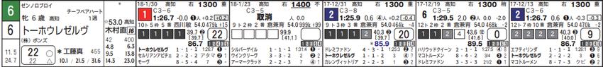 CapD20180213_5