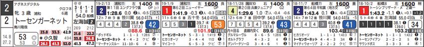 CapD20190329