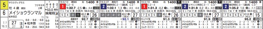 CapD20190430_2