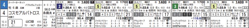CapD20180525_2