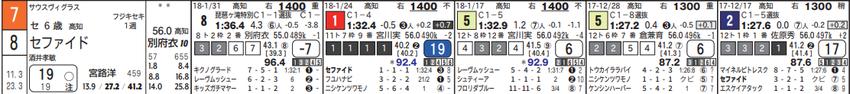 CapD20180207_2