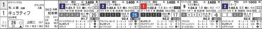 CapD20180125