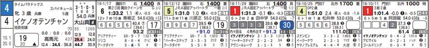 CapD20190221_5