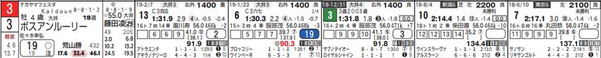 190625大井03Rの2