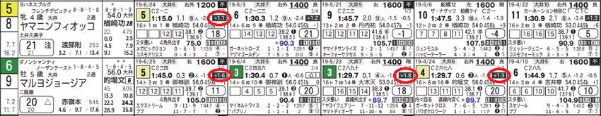 190710大井06Rの0809